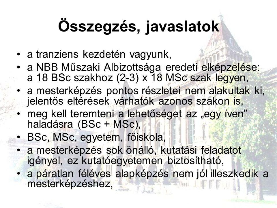 Összegzés, javaslatok a tranziens kezdetén vagyunk, a NBB Műszaki Albizottsága eredeti elképzelése: a 18 BSc szakhoz (2-3) x 18 MSc szak legyen, a mes