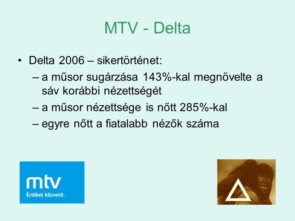 MTV - Delta Delta 2006 – sikertörténet: –a műsor sugárzása 143%-kal megnövelte a sáv korábbi nézettségét –a műsor nézettsége is nőtt 285%-kal –egyre n