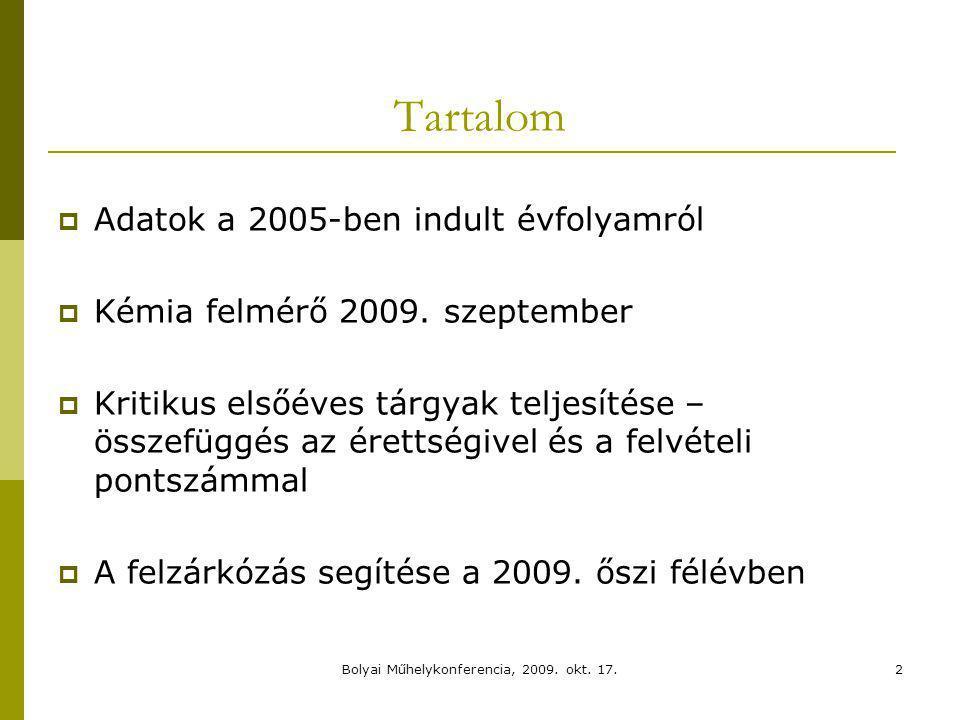 Tartalom  Adatok a 2005-ben indult évfolyamról  Kémia felmérő 2009. szeptember  Kritikus elsőéves tárgyak teljesítése – összefüggés az érettségivel