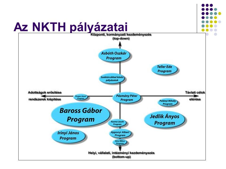 Az NKTH pályázatai