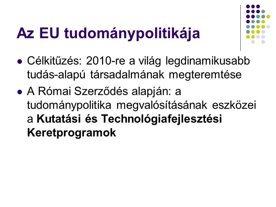 Az EU tudománypolitikája Célkitűzés: 2010-re a világ legdinamikusabb tudás-alapú társadalmának megteremtése A Római Szerződés alapján: a tudománypolitika megvalósításának eszközei a Kutatási és Technológiafejlesztési Keretprogramok