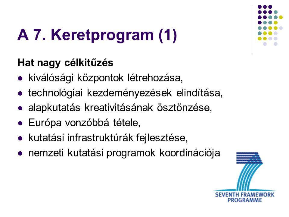 A 7. Keretprogram (1) Hat nagy célkitűzés kiválósági központok létrehozása, technológiai kezdeményezések elindítása, alapkutatás kreativitásának ösztö