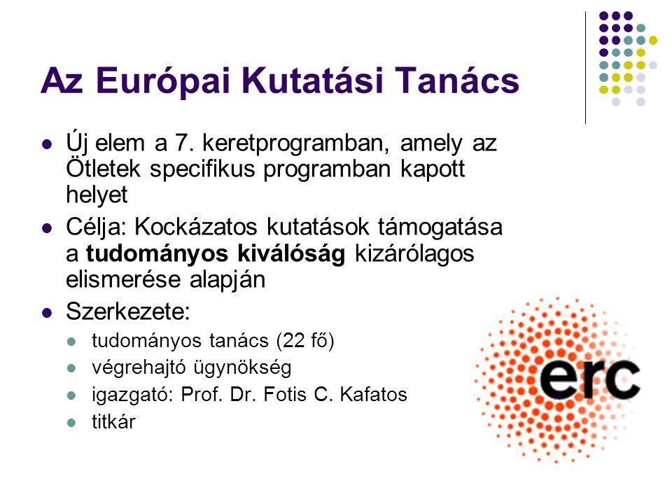 Az Európai Kutatási Tanács Új elem a 7.