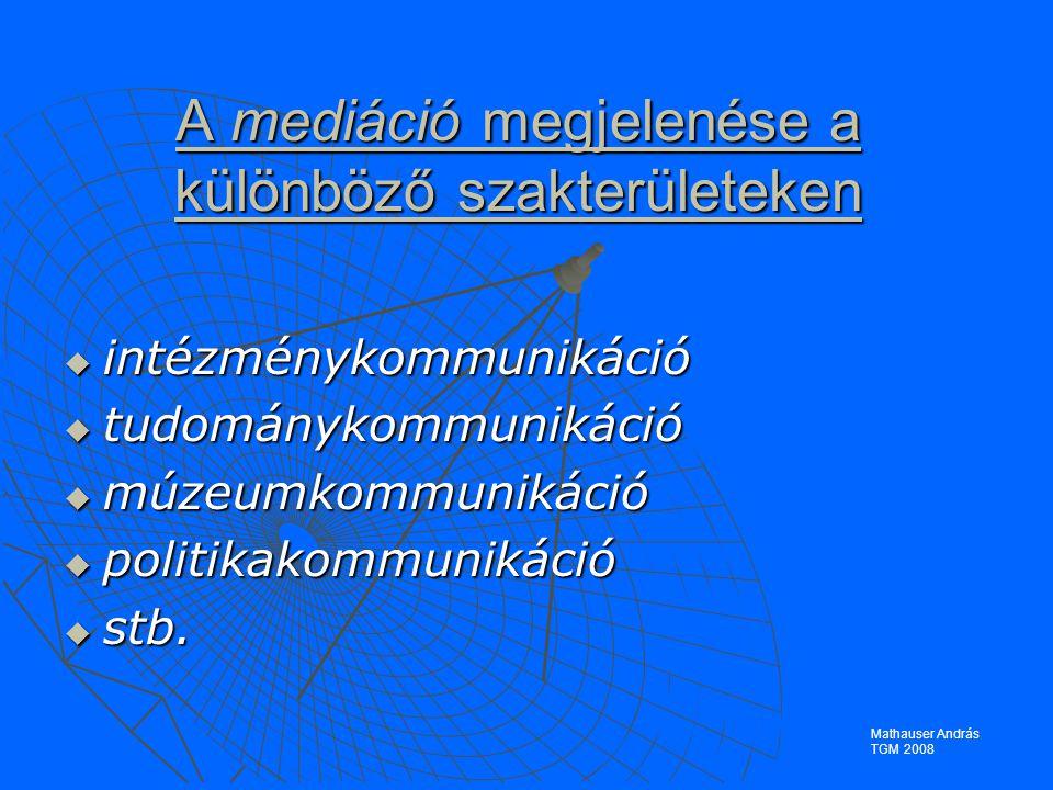 A mediáció megjelenése a különböző szakterületeken  intézménykommunikáció  tudománykommunikáció  múzeumkommunikáció  politikakommunikáció  stb.