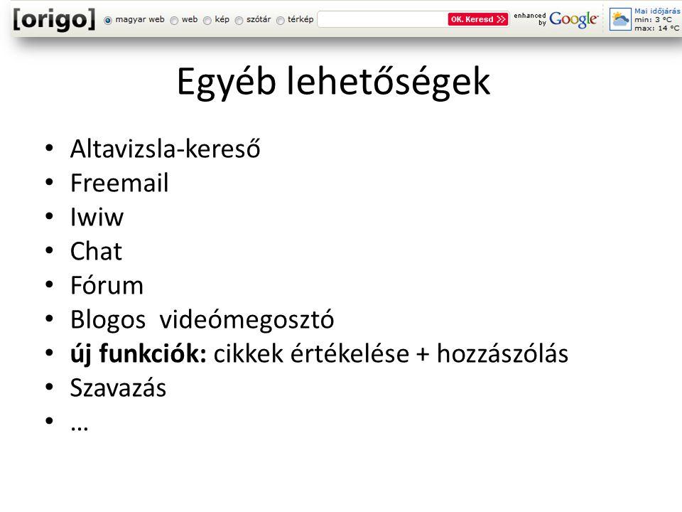 Egyéb lehetőségek Altavizsla-kereső Freemail Iwiw Chat Fórum Blogos videómegosztó új funkciók: cikkek értékelése + hozzászólás Szavazás …