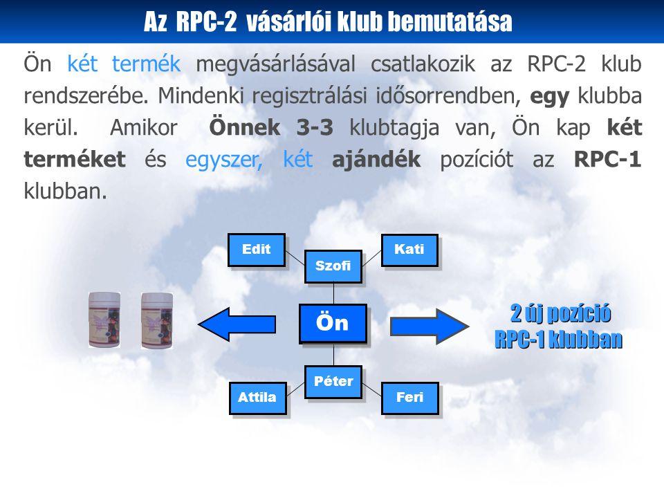 Az RPC-2 vásárlói klub bemutatása Attila Szofi Feri Péter Edit Kati Ön Ön két termék megvásárlásával csatlakozik az RPC-2 klub rendszerébe.