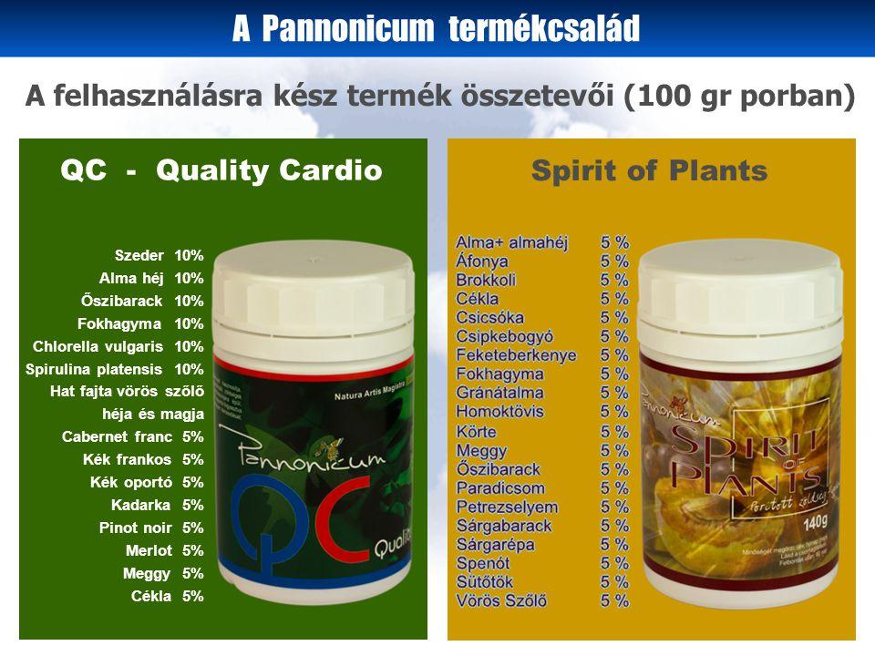 A felhasználásra kész termék összetevői (100 gr porban) A Pannonicum termékcsalád QC - Quality Cardio Szeder 10% Alma héj 10% Őszibarack 10% Fokhagyma 10% Chlorella vulgaris 10% Spirulina platensis 10% Hat fajta vörös szőlő héja és magja Cabernet franc 5% Kék frankos 5% Kék oportó 5% Kadarka 5% Pinot noir 5% Merlot 5% Meggy 5% Cékla 5% Spirit of Plants