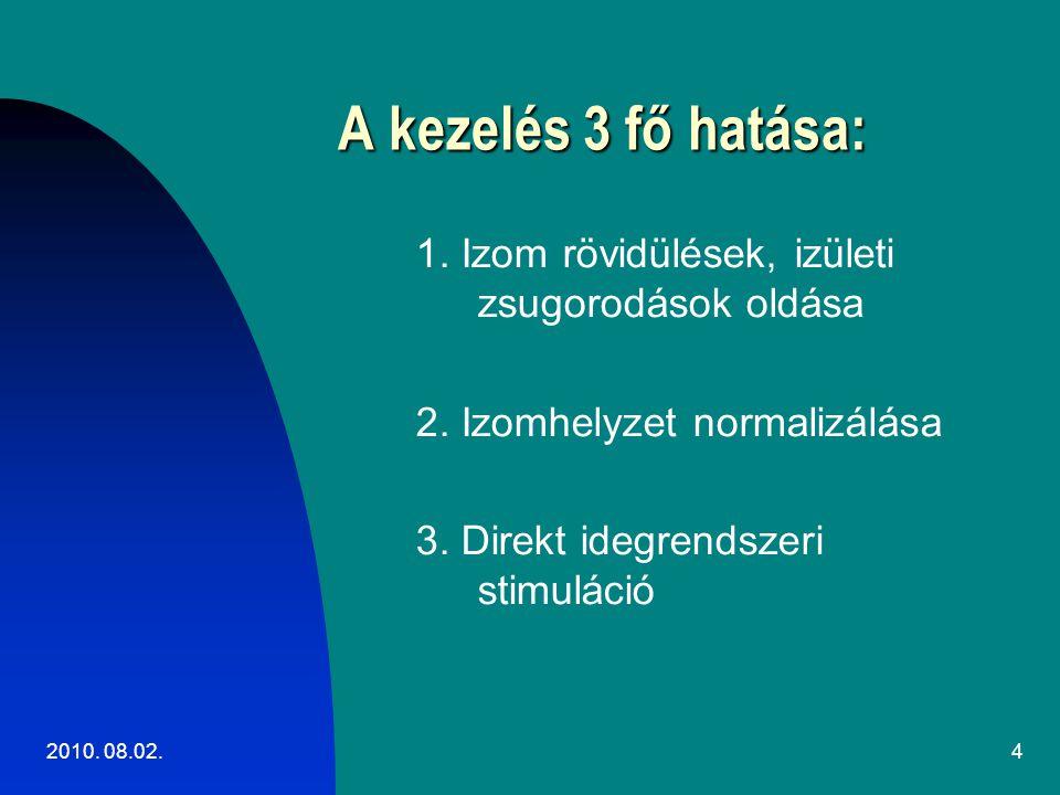 2010. 08.02.4 A kezelés 3 fő hatása: 1. Izom rövidülések, izületi zsugorodások oldása 2. Izomhelyzet normalizálása 3. Direkt idegrendszeri stimuláció