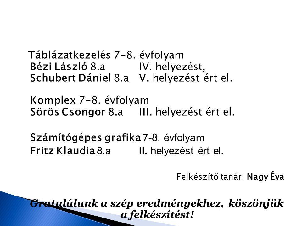 Táblázatkezelés 7-8. évfolyam Bézi László 8.a IV. helyezést, Schubert Dániel 8.a V. helyezést ért el. Komplex 7-8. évfolyam Sörös Csongor 8.a III. hel