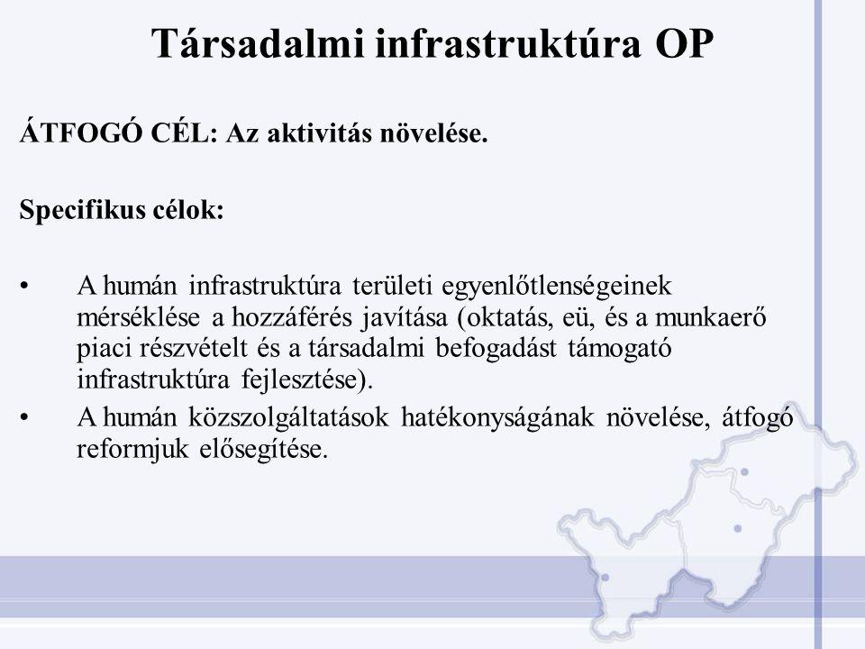 Társadalmi infrastruktúra OP ÁTFOGÓ CÉL: Az aktivitás növelése.