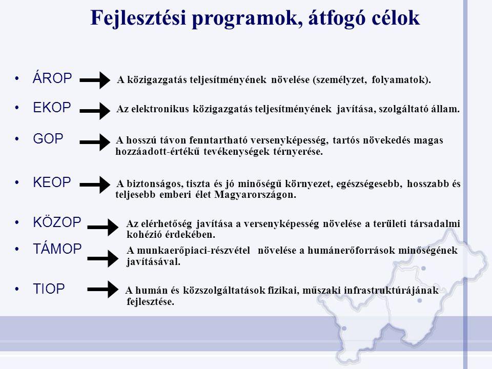 ÁROP A közigazgatás teljesítményének növelése (személyzet, folyamatok).