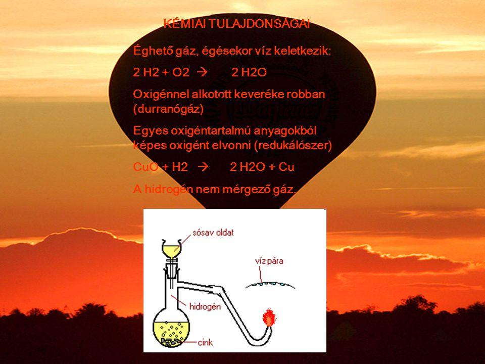 KÉMIAI TULAJDONSÁGAI Éghető gáz, égésekor víz keletkezik: 2 H2 + O2  2 H2O Oxigénnel alkotott keveréke robban (durranógáz) Egyes oxigéntartalmú anyagokból képes oxigént elvonni (redukálószer) CuO + H2  2 H2O + Cu A hidrogén nem mérgező gáz.