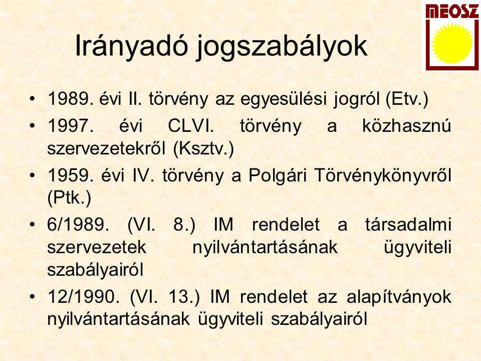 Irányadó jogszabályok 1989. évi II. törvény az egyesülési jogról (Etv.) 1997. évi CLVI. törvény a közhasznú szervezetekről (Ksztv.) 1959. évi IV. törv