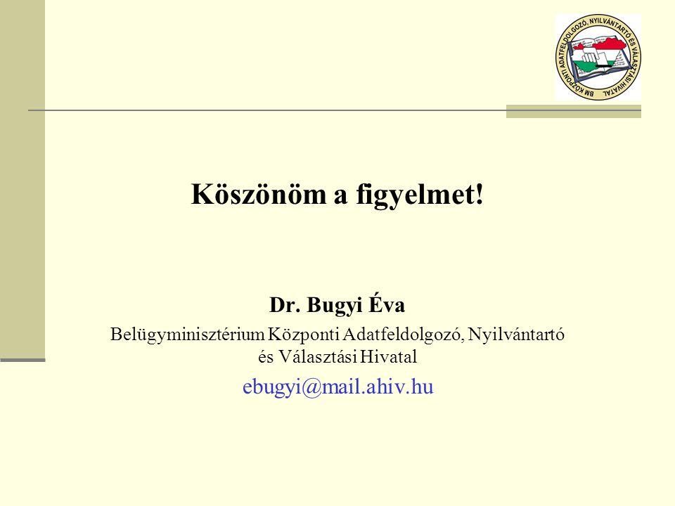 Köszönöm a figyelmet! Dr. Bugyi Éva Belügyminisztérium Központi Adatfeldolgozó, Nyilvántartó és Választási Hivatal ebugyi@mail.ahiv.hu
