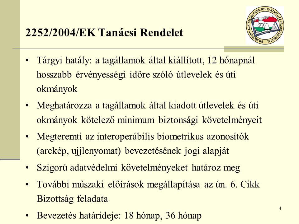 4 2252/2004/EK Tanácsi Rendelet Tárgyi hatály: a tagállamok által kiállított, 12 hónapnál hosszabb érvényességi időre szóló útlevelek és úti okmányok