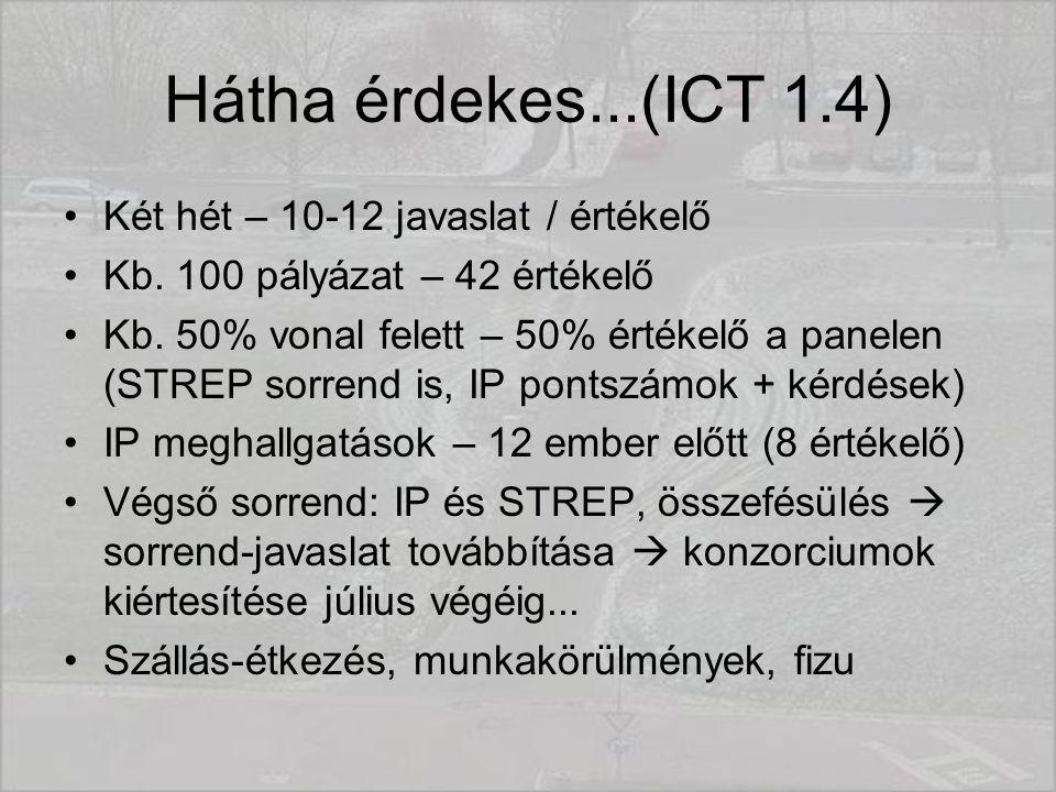 Hátha érdekes...(ICT 1.4) Két hét – 10-12 javaslat / értékelő Kb.