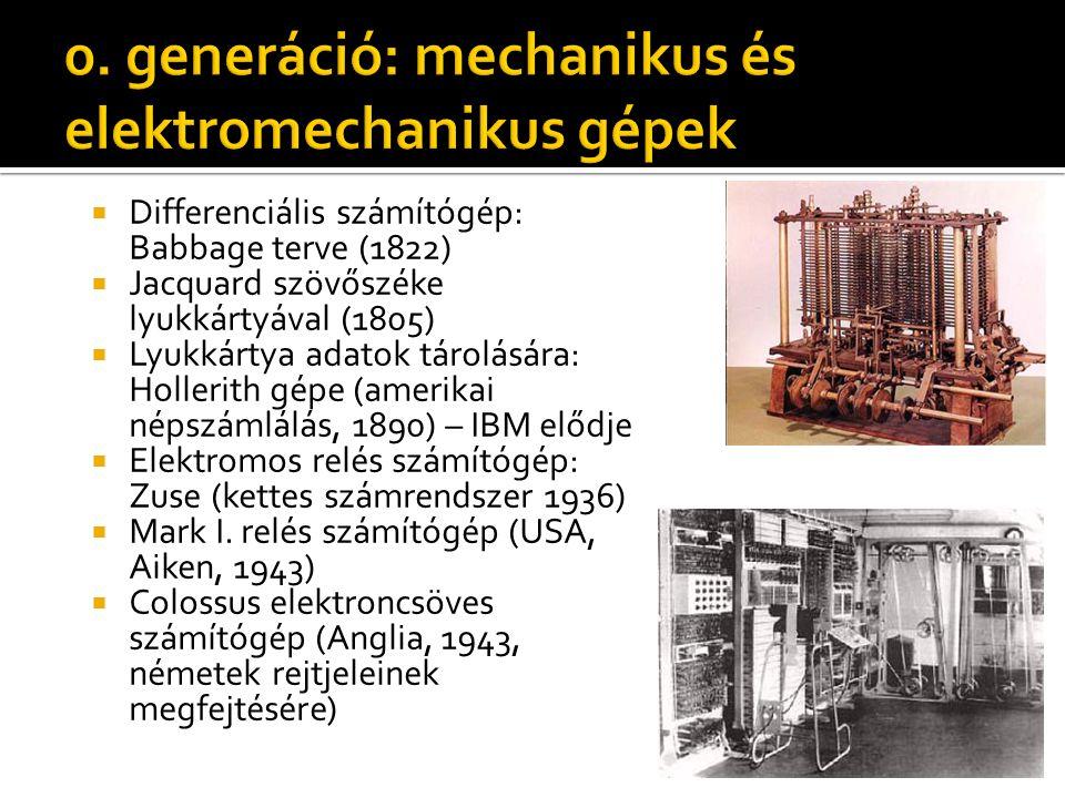  Differenciális számítógép: Babbage terve (1822)  Jacquard szövőszéke lyukkártyával (1805)  Lyukkártya adatok tárolására: Hollerith gépe (amerikai népszámlálás, 1890) – IBM elődje  Elektromos relés számítógép: Zuse (kettes számrendszer 1936)  Mark I.
