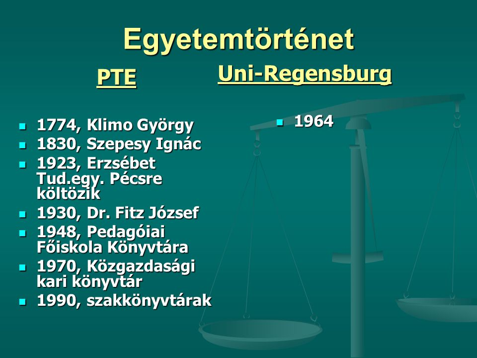 Egyetemtörténet PTE 1774, Klimo György 1774, Klimo György 1830, Szepesy Ignác 1830, Szepesy Ignác 1923, Erzsébet Tud.egy. Pécsre költözik 1923, Erzséb