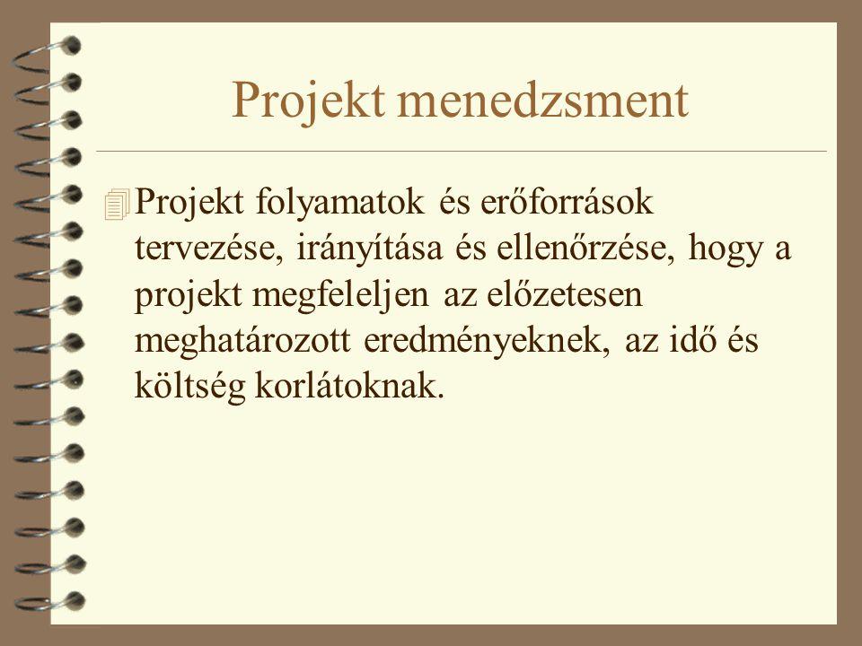 Projekt menedzsment 4 Projekt folyamatok és erőforrások tervezése, irányítása és ellenőrzése, hogy a projekt megfeleljen az előzetesen meghatározott eredményeknek, az idő és költség korlátoknak.