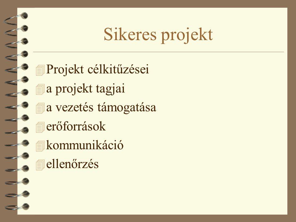 Sikeres projekt 4 Projekt célkitűzései 4 a projekt tagjai 4 a vezetés támogatása 4 erőforrások 4 kommunikáció 4 ellenőrzés