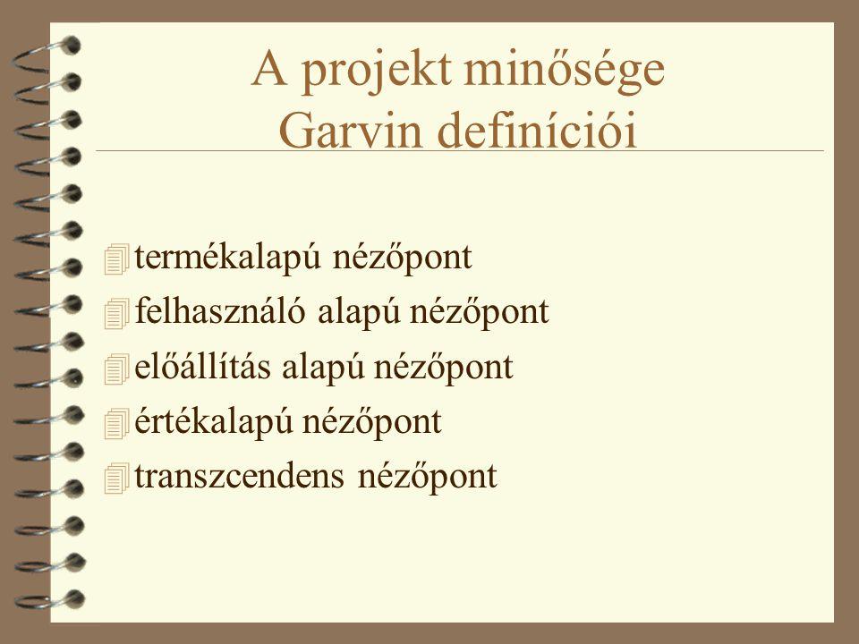 A projekt minősége Garvin definíciói 4 termékalapú nézőpont 4 felhasználó alapú nézőpont 4 előállítás alapú nézőpont 4 értékalapú nézőpont 4 transzcendens nézőpont