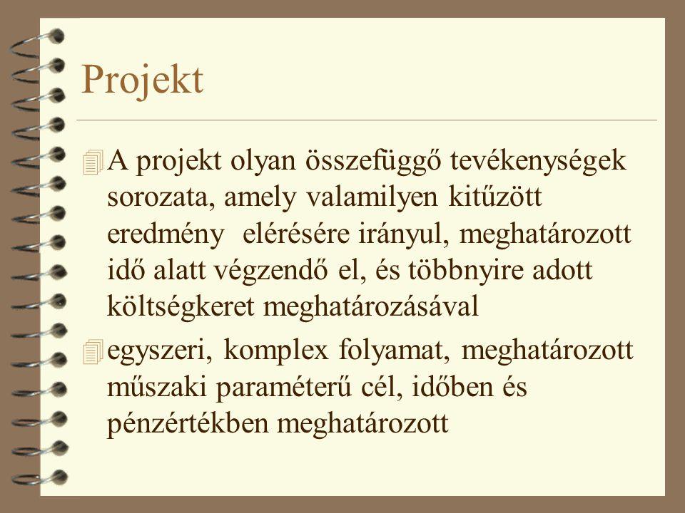 Projekt 4 A projekt a kitűzött cél érdekében kölcsönösen egymásra ható tevékenységek csoportja, amely magába foglalja a következő tényezőket: –idő –költség –erőforrás –minőség
