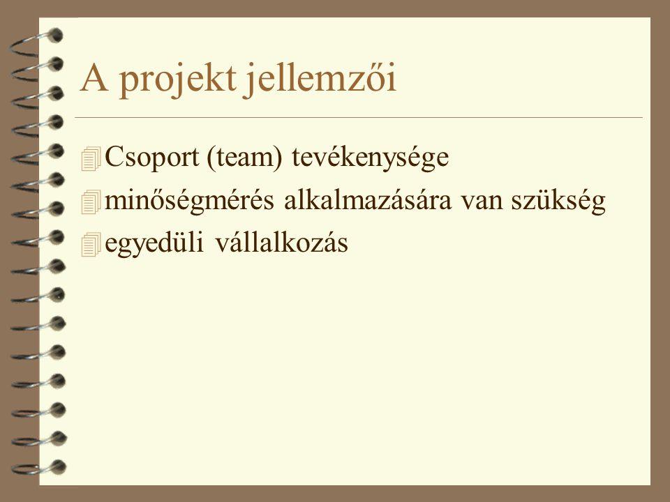 A projekt jellemzői 4 Csoport (team) tevékenysége 4 minőségmérés alkalmazására van szükség 4 egyedüli vállalkozás