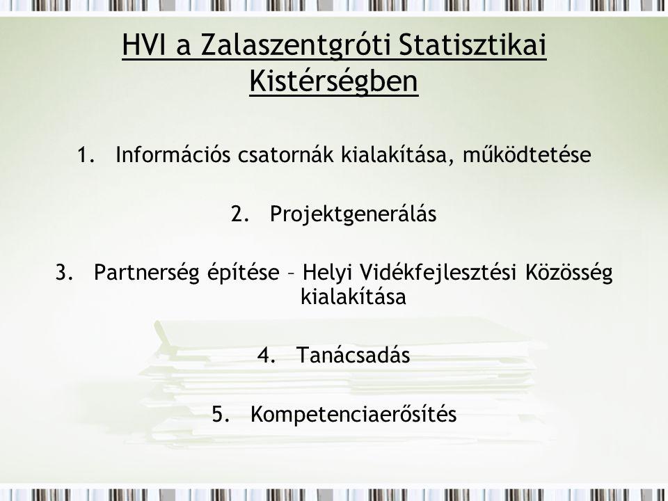 HVI a Zalaszentgróti Statisztikai Kistérségben 1.Információs csatornák kialakítása, működtetése 2.Projektgenerálás 3.Partnerség építése – Helyi Vidékfejlesztési Közösség kialakítása 4.Tanácsadás 5.Kompetenciaerősítés