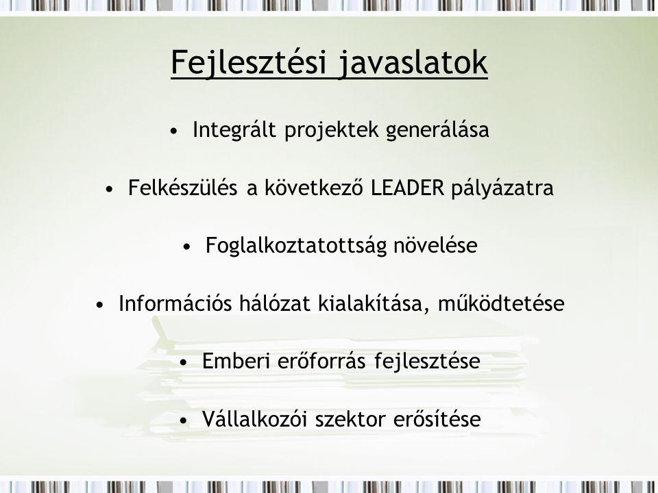 Fejlesztési javaslatok Integrált projektek generálása Felkészülés a következő LEADER pályázatra Foglalkoztatottság növelése Információs hálózat kialakítása, működtetése Emberi erőforrás fejlesztése Vállalkozói szektor erősítése