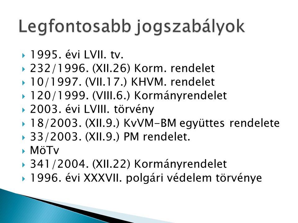  1995.évi LVII. tv.  232/1996. (XII.26) Korm. rendelet  10/1997.