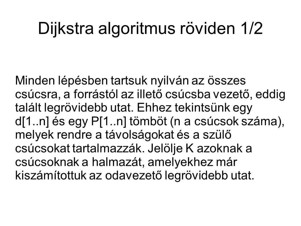 Dijkstra algoritmus röviden 1/2 Minden lépésben tartsuk nyilván az összes csúcsra, a forrástól az illető csúcsba vezető, eddig talált legrövidebb utat