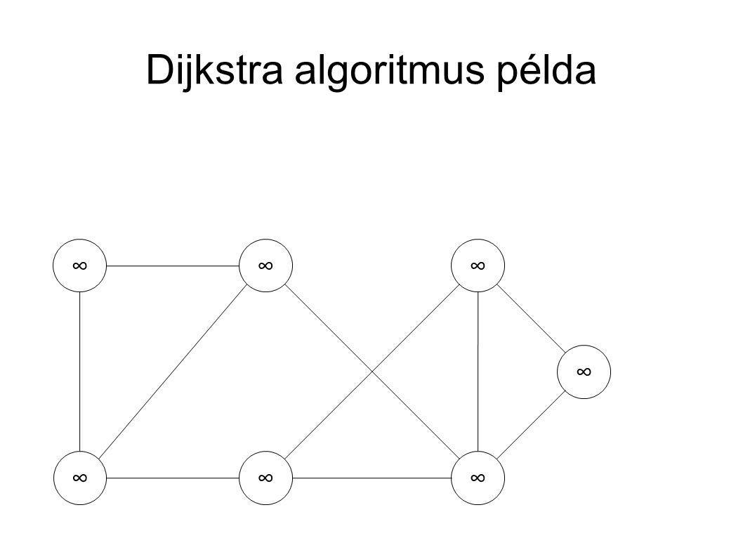 ∞ ∞ ∞ 0∞ ∞ ∞