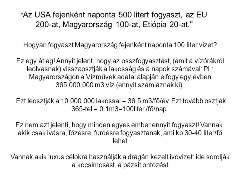 Az USA fejenként naponta 500 litert fogyaszt, az EU 200-at, Magyarország 100-at, Etiópia 20-at. Hogyan fogyaszt Magyarország fejenként naponta 100 liter vizet.
