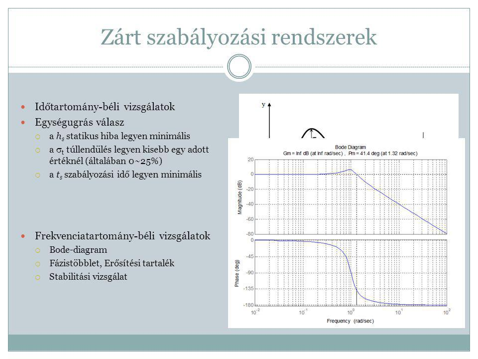 Zárt szabályozási rendszerek Időtartomány-béli vizsgálatok Egységugrás válasz  a h s statikus hiba legyen minimális  a  t túllendülés legyen kisebb