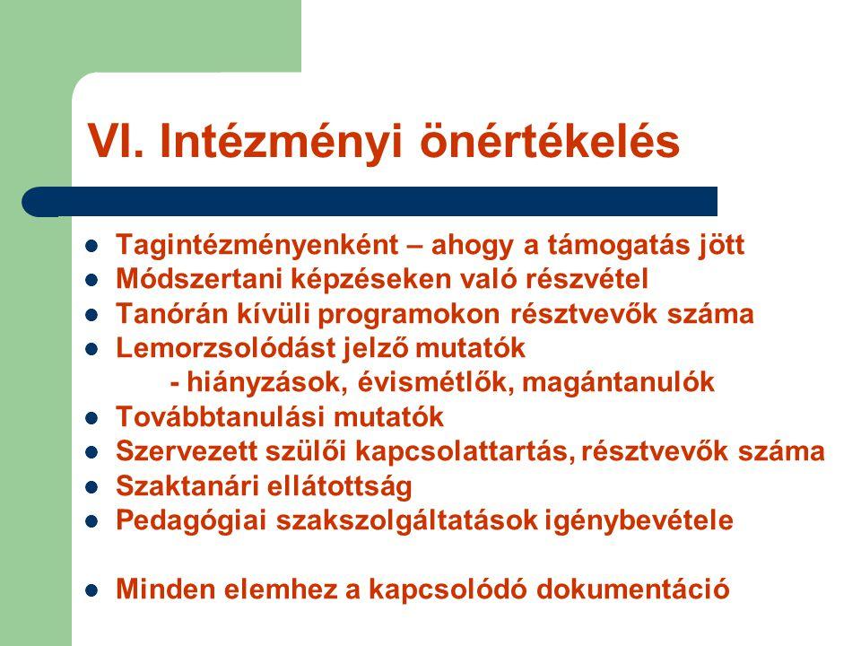 VI. Intézményi önértékelés Tagintézményenként – ahogy a támogatás jött Módszertani képzéseken való részvétel Tanórán kívüli programokon résztvevők szá