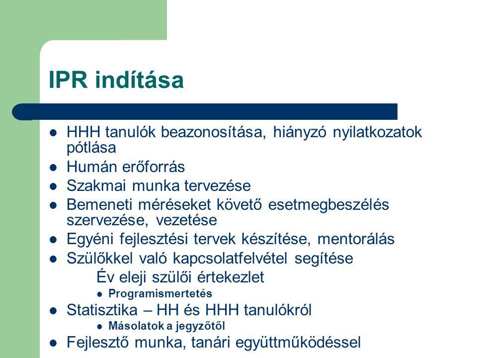 IPR indítása HHH tanulók beazonosítása, hiányzó nyilatkozatok pótlása Humán erőforrás Szakmai munka tervezése Bemeneti méréseket követő esetmegbeszélés szervezése, vezetése Egyéni fejlesztési tervek készítése, mentorálás Szülőkkel való kapcsolatfelvétel segítése Év eleji szülői értekezlet Programismertetés Statisztika – HH és HHH tanulókról Másolatok a jegyzőtől Fejlesztő munka, tanári együttműködéssel