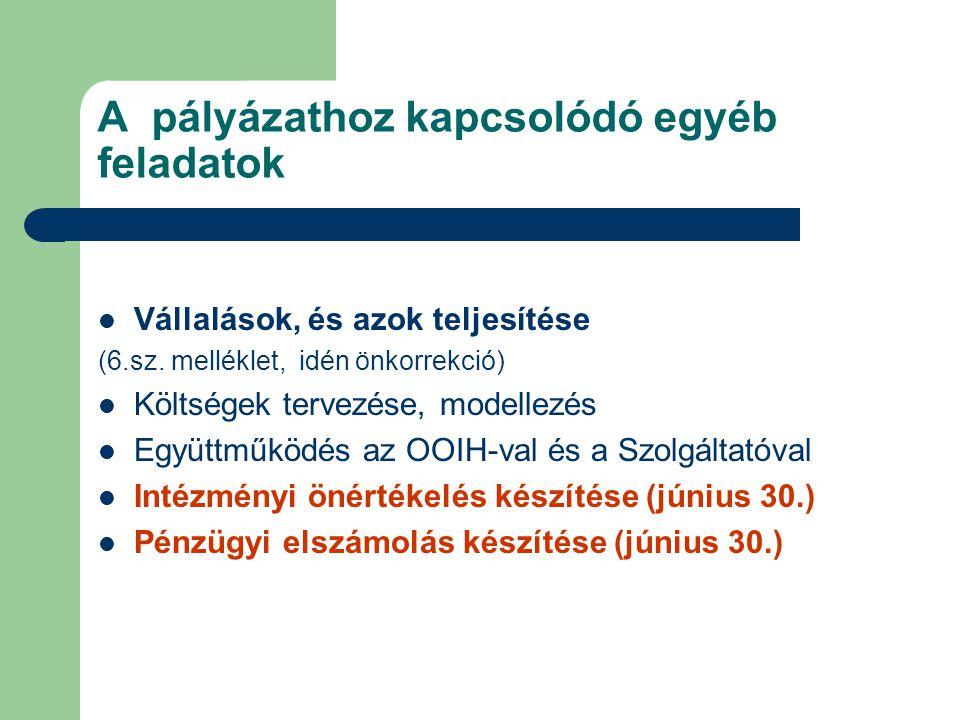 Köszönöm a figyelmet! www.zalai-iskola.hu bftimi@enternet.hu