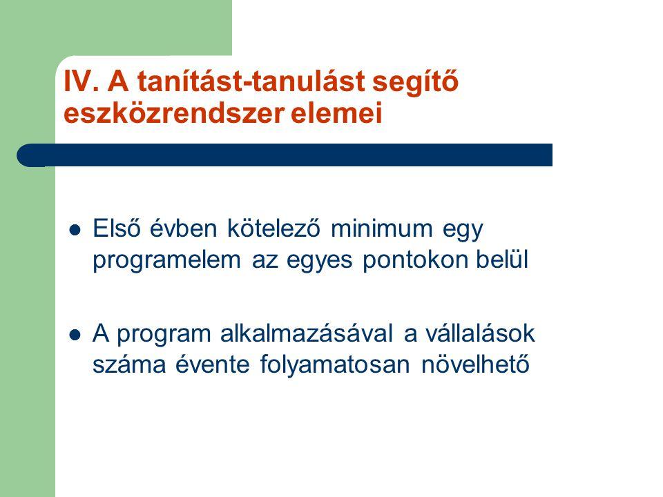 IV. A tanítást-tanulást segítő eszközrendszer elemei Első évben kötelező minimum egy programelem az egyes pontokon belül A program alkalmazásával a vá