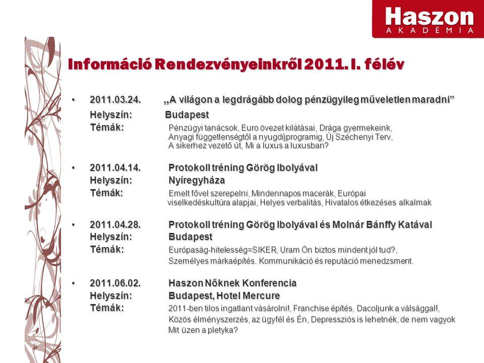 Információ Rendezvényeinkről 2011. I. félév 2011.03.24.