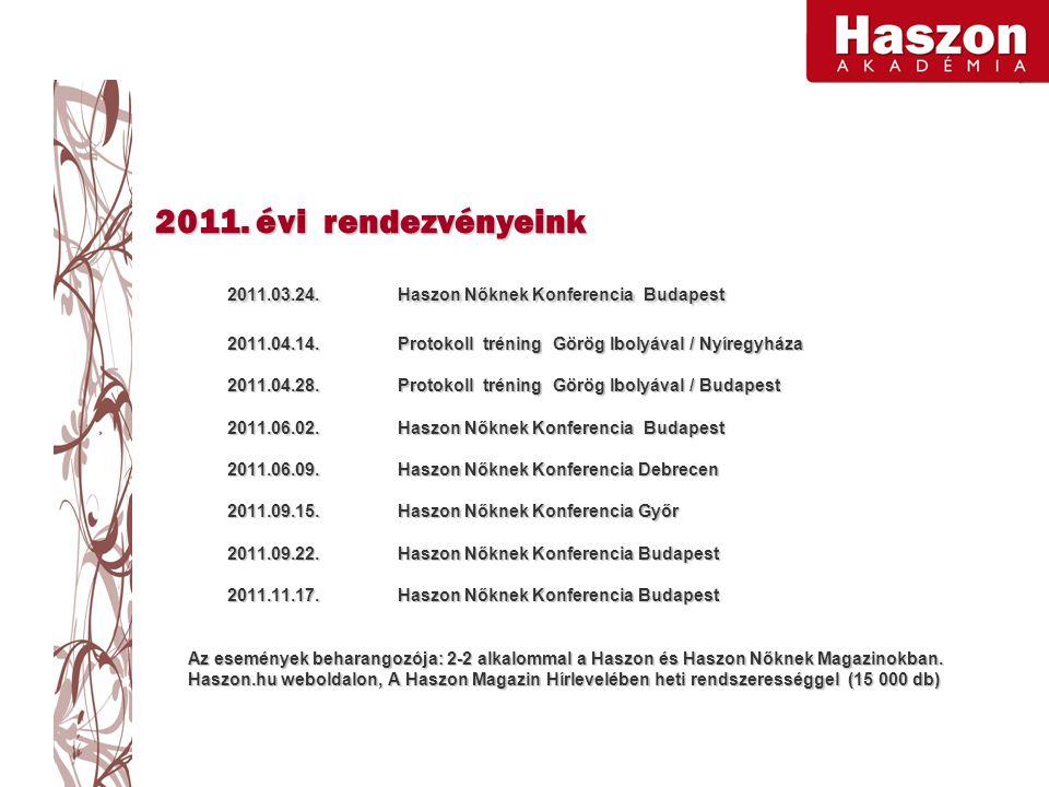 2011. évi rendezvényeink 2011.03.24.