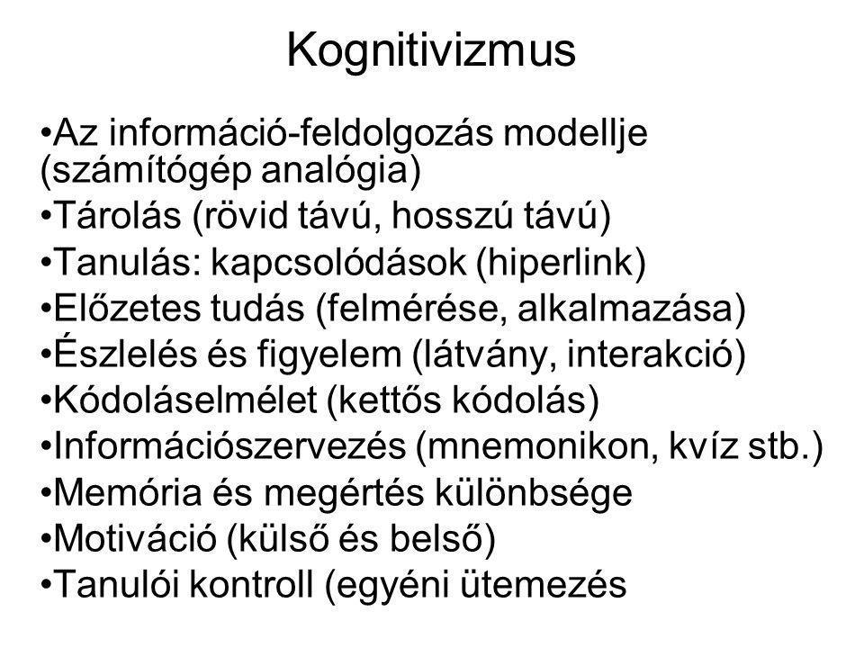 Kognitivizmus Az információ-feldolgozás modellje (számítógép analógia) Tárolás (rövid távú, hosszú távú) Tanulás: kapcsolódások (hiperlink) Előzetes tudás (felmérése, alkalmazása) Észlelés és figyelem (látvány, interakció) Kódoláselmélet (kettős kódolás) Információszervezés (mnemonikon, kvíz stb.) Memória és megértés különbsége Motiváció (külső és belső) Tanulói kontroll (egyéni ütemezés