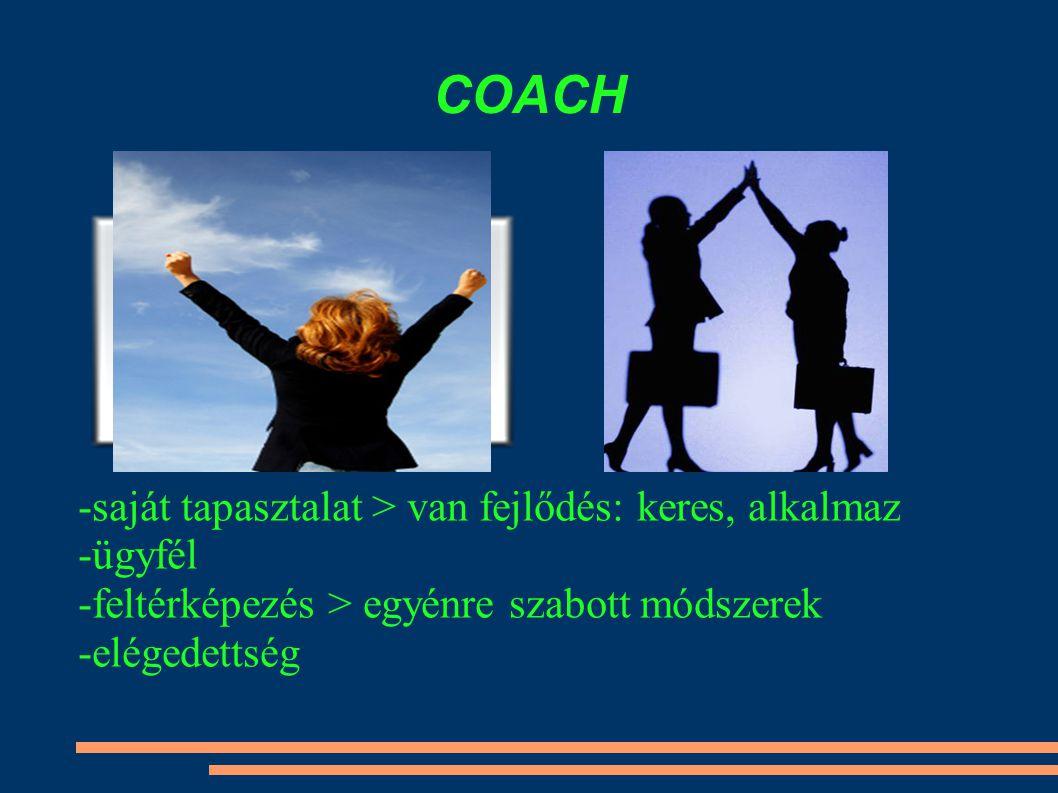 COACH -saját tapasztalat > van fejlődés: keres, alkalmaz -ügyfél -feltérképezés > egyénre szabott módszerek -elégedettség
