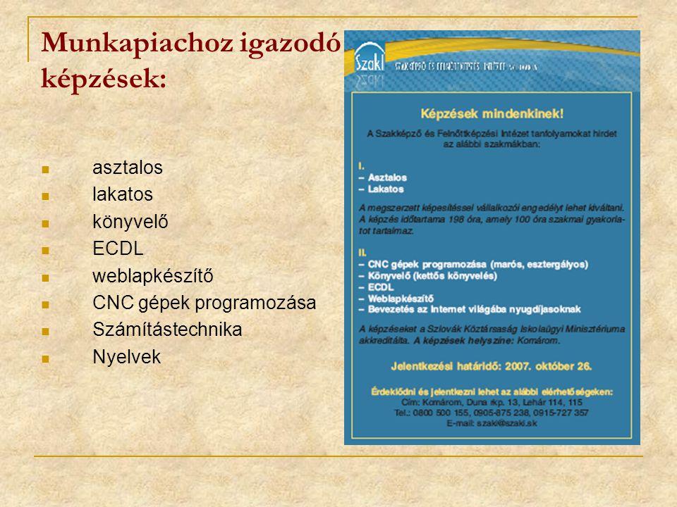 Munkapiachoz igazodó képzések: asztalos lakatos könyvelő ECDL weblapkészítő CNC gépek programozása Számítástechnika Nyelvek