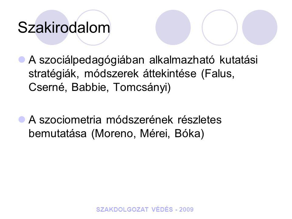 SZAKDOLGOZAT VÉDÉS - 2009 Szakirodalom A szociálpedagógiában alkalmazható kutatási stratégiák, módszerek áttekintése (Falus, Cserné, Babbie, Tomcsányi