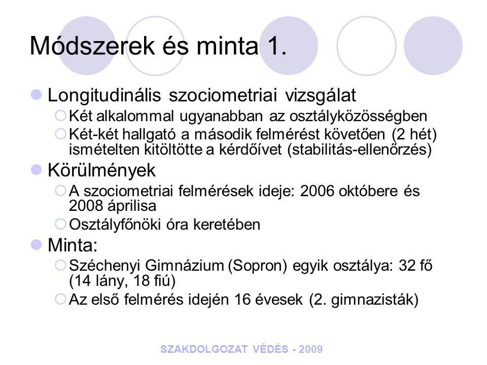 SZAKDOLGOZAT VÉDÉS - 2009 Módszerek és minta 1. Longitudinális szociometriai vizsgálat  Két alkalommal ugyanabban az osztályközösségben  Két-két hal