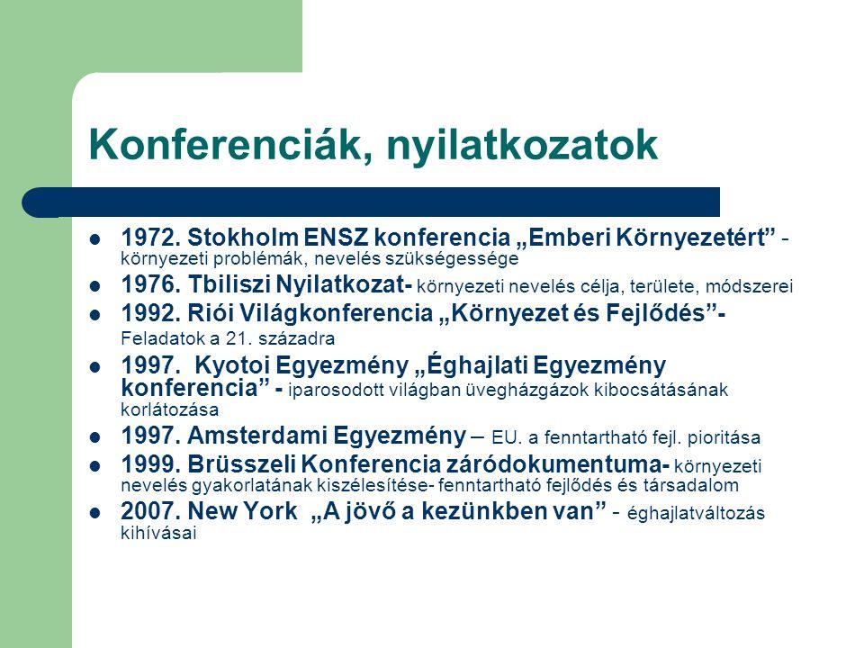 Konferenciák, nyilatkozatok 1972.
