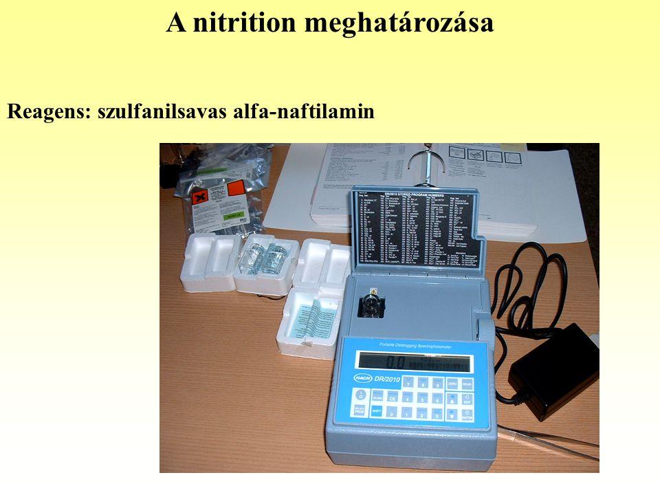A nitrition meghatározása Reagens: szulfanilsavas alfa-naftilamin