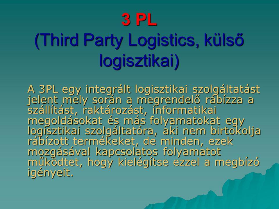 3 PL (Third Party Logistics, külső logisztikai) A 3PL egy integrált logisztikai szolgáltatást jelent mely során a megrendelő rábízza a szállítást, rak
