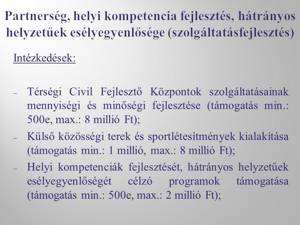 Intézkedések: – Térségi Civil Fejlesztő Központok szolgáltatásainak mennyiségi és minőségi fejlesztése (támogatás min.: 500e, max.: 8 millió Ft); – Külső közösségi terek és sportlétesítmények kialakítása (támogatás min.: 1 millió, max.: 8 millió Ft); – Helyi kompetenciák fejlesztését, hátrányos helyzetűek esélyegyenlőségét célzó programok támogatása (támogatás min.: 500e, max.: 2 millió Ft);