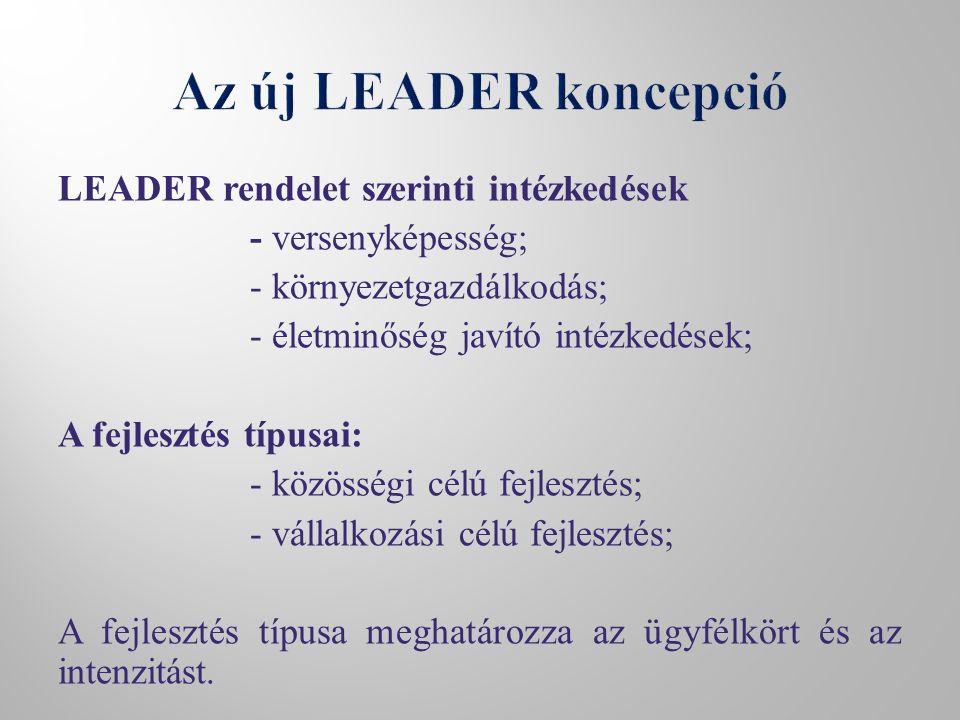 LEADER rendelet szerinti intézkedések - versenyképesség; - környezetgazdálkodás; - életminőség javító intézkedések; A fejlesztés típusai: - közösségi